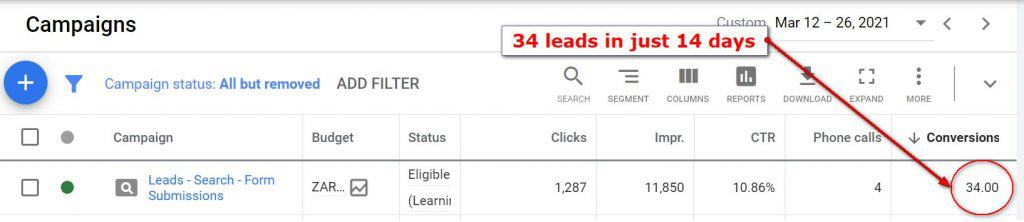 34 leads in 14 days